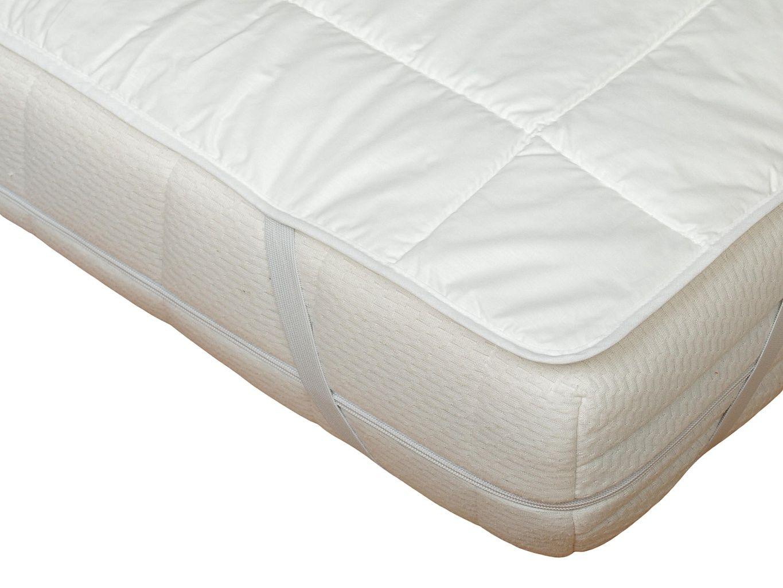 Od českého výrobcu kvalitný matracový chránič LUXUS, Dadka